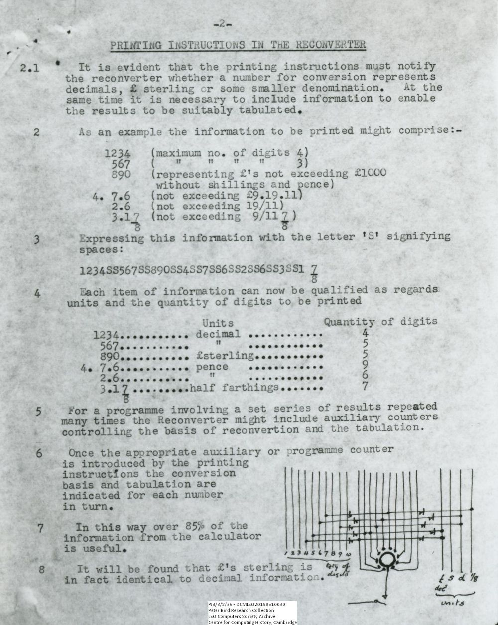 Scan of Document: 60593 Printing Instructions in the Reconverter, LEO I