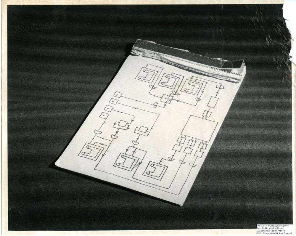 Scan of Document: 60639 Esmond Wright's notepad - STC converter diagram