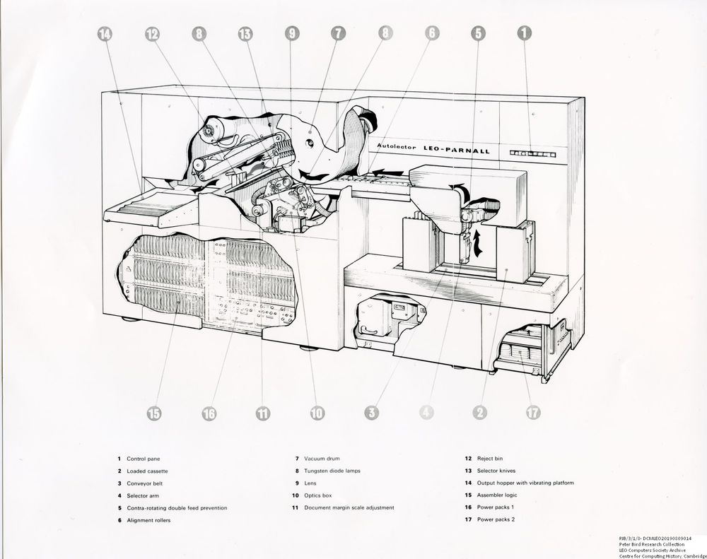 Scan of Document: 60996  Schematic diagram for Autolector