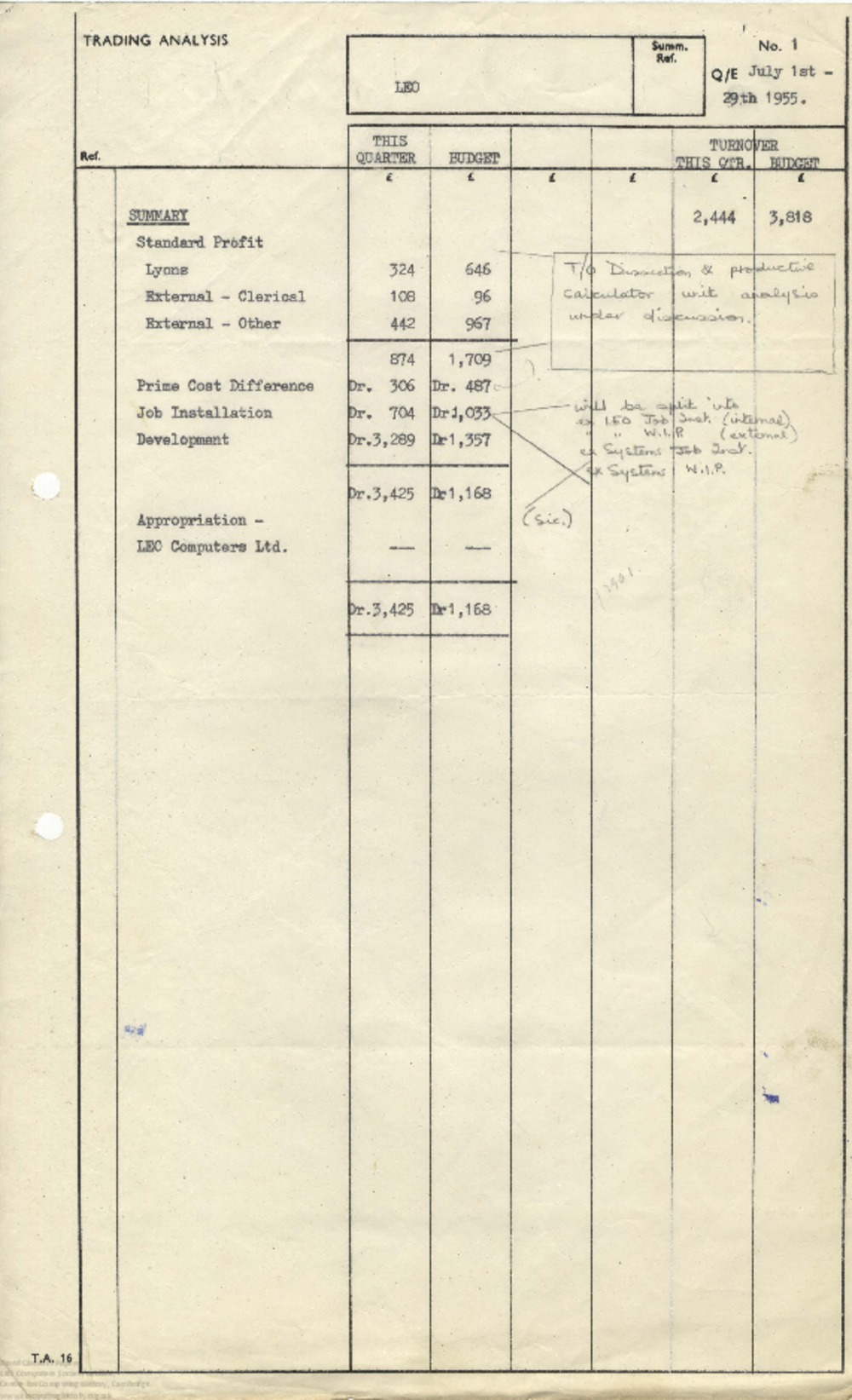 Article: 63031 September 1955 Quarter End - Correspondence and Trading Analysis