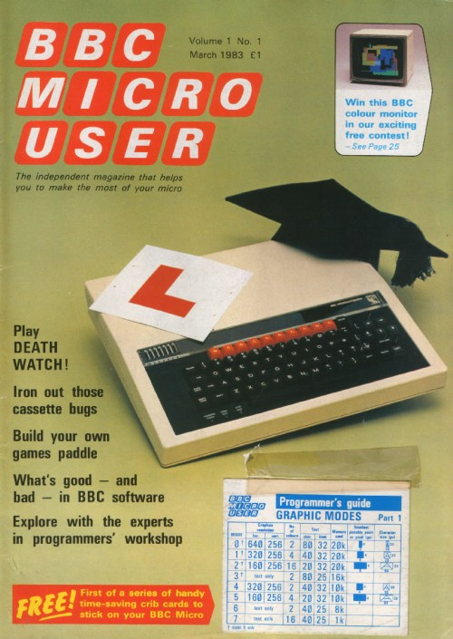 Scan of Document: BBC Micro User - March 1983 - FIRST EDITION