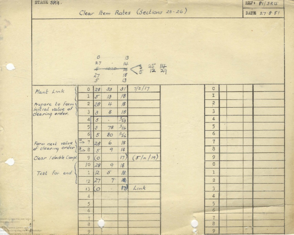 Article: 65274 Programming LEO I: Clear Item Rates table, 27th Aug 1951