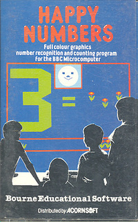Happy Numbers