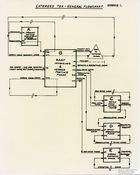 60770  Part of the System Flowchart for LEO job L22