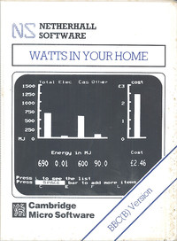 Watts in Your Home